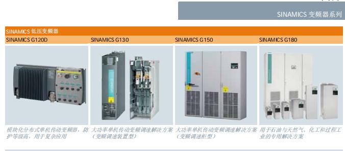 西门子单机传动变频器6SE7022-1EP70